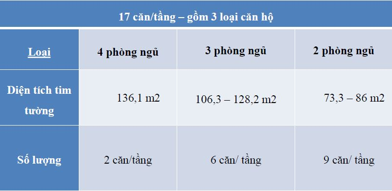 26230775_co-cau-can-ho-park-1