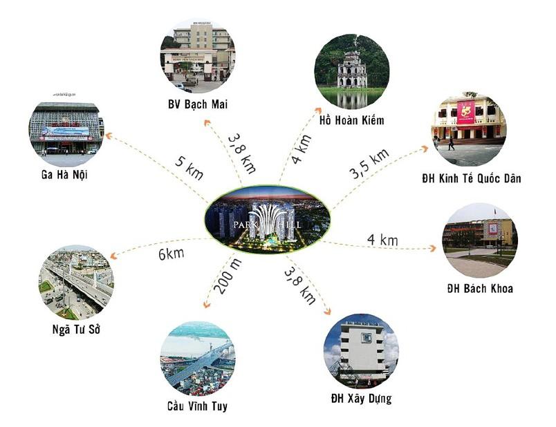 Park-hill-times-city-lien-ket-khu-vuc