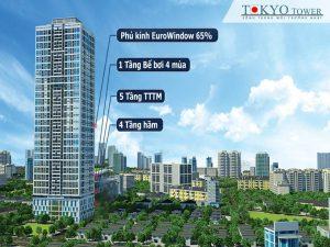 Đánh giá dự án Tokyo Tower Vạn Phúc – Hà Đông